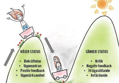 BLOGGSERIE PÅ PEDAGOG MALMÖ – STATUS